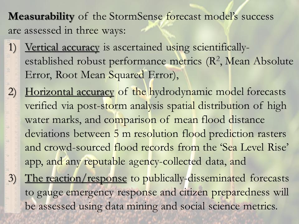 Measurability Standard
